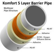 200m x 16mm Underfloor Heating Pipe (PERT) UPPERT200 3