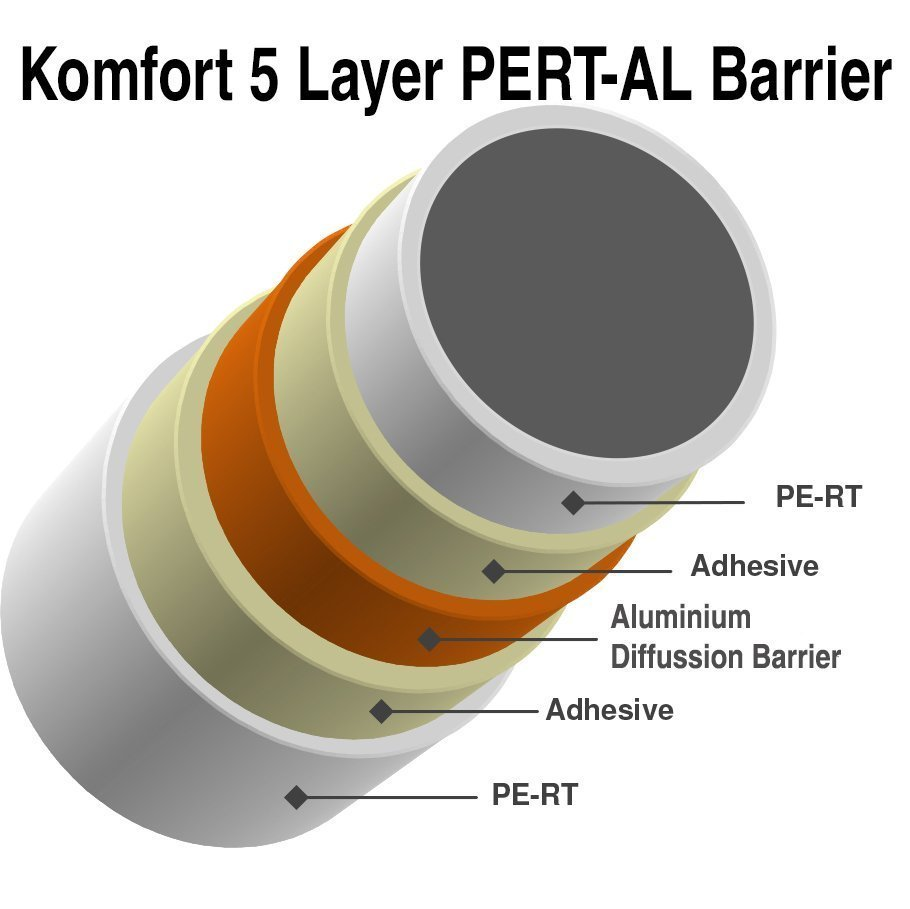 Komfort 5 Layer PERT AL Barrier